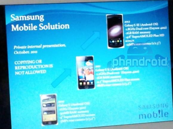 Galaxy S III bilgileri Samsung'un yol haritasından internete sızdı