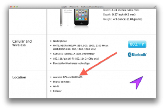 Apple, GLONASS navigasyon desteğini iPhone 4S'e koydu