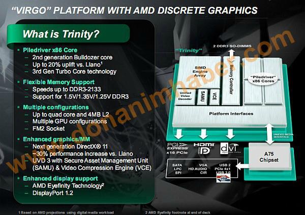 DH Özel: AMD'nin Trinity kod adlı 2. nesil Fusion işlemci ailesinin detayları