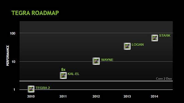 Nvidia'nın Tegra 4 platformu Kepler tabanlı GPU ile gelecek
