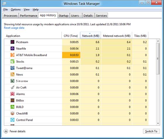 Microsoft, Windows 8'deki hücresel ağ desteği gelişimini tanıttı