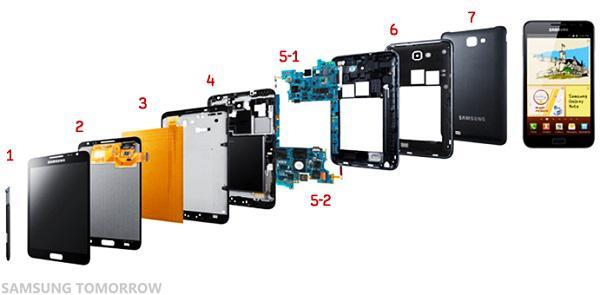 Samsung, Galaxy Note modelinin donanım parçalarını sitesinde paylaştı