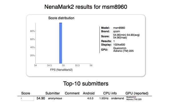 Qualcomm MSM8960 işlemcisinin benchmark sonuçları ortaya çıktı
