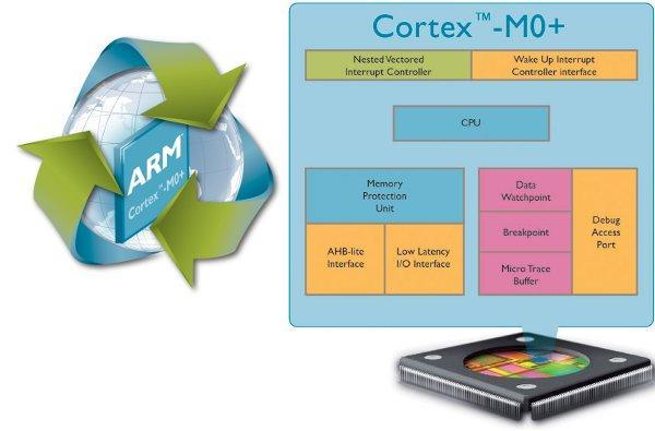 ARM sensör ve kontrolcüler için düşük enerji tüketimli Cortex-M0+ işlemcisini tanıttı