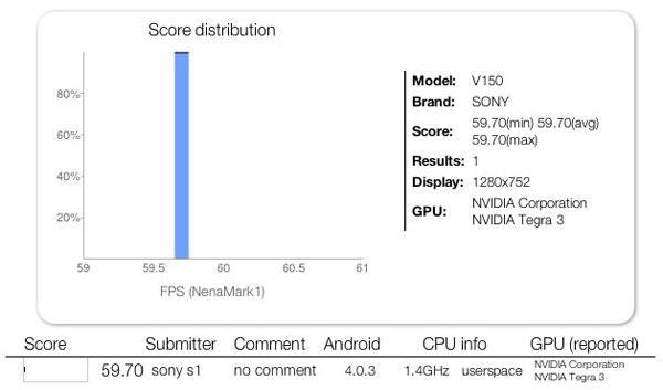 Sony'nin Tegra 3 tabletine ilişkin benchmark sonuçları internette paylaşıldı