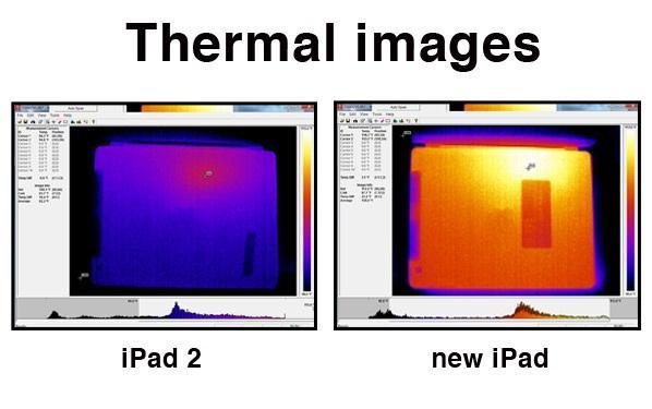 Yapılan testlerde yeni iPad modelinin 45 dereceye kadar ısındığı rapor ediliyor