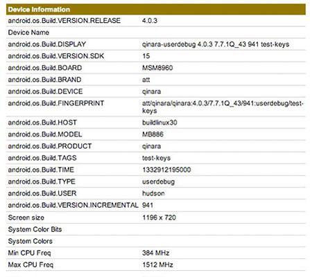 İnternete sızan benchmark sonuçları Motorola'nın bir Snapdragon S4 cihazı üzerinde çalıştığını gösteriyor