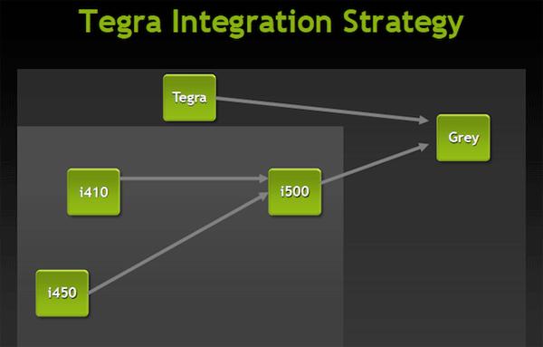 NVIDIA'nın yeni tablet ve LTE stratejisi detaylandı