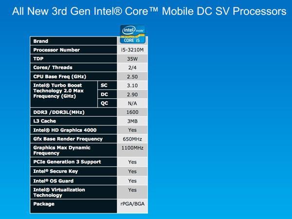 Intel, 14 yeni Ivy Bridge işlemcisini daha detaylandırdı