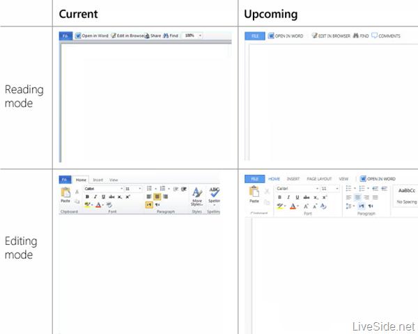 Office 2013 adı, internete sızan Microsoft Office 15 dosyalarında ortaya çıktı