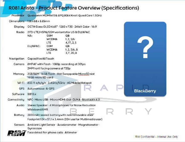 4 çekirdekli BlackBerry Aristo'ya ait olduğu iddia edilen bir görsel internete sızdı