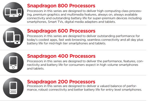 CES 2013: Qualcomm, Snapdragon 200, 400, 600 ve 800 serisi çipsetlerini duyurdu