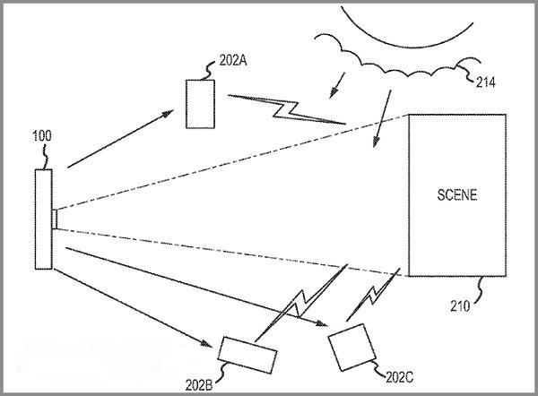 Apple'ın yeni patent başvurusu, yetersiz flaş ışıklandırmasına farklı bir çözüm sunuyor