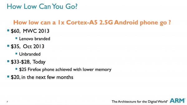 ARM: 'Önümüzdeki aylarda $20 fiyatlı akıllı telefonlar görebiliriz'