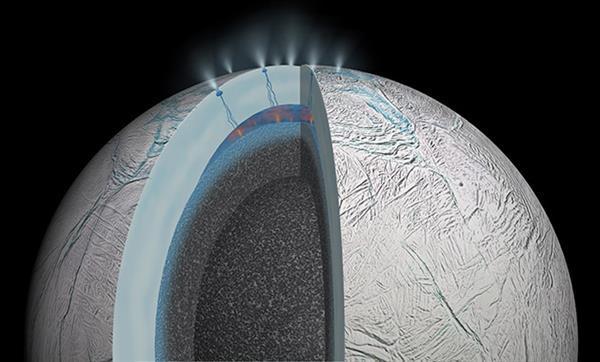 Satürn'ün uydusunun derinliklerinde sıcak su bulunduğunu iddia eden araştırmalar yayınlandı