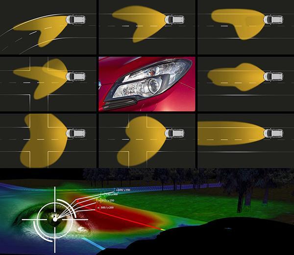Opel, göz takibi ile yönlendirilebilen far sistemi üzerinde çalışıyor