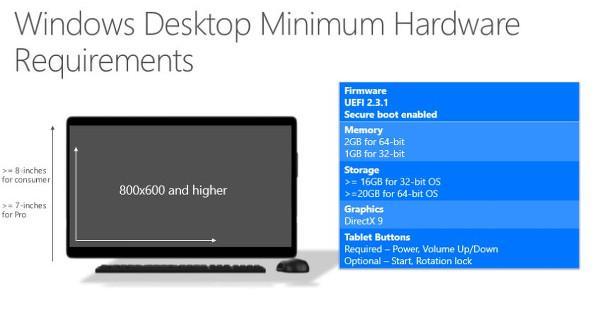 Windows 10 sistem gereksinimleri belli oldu