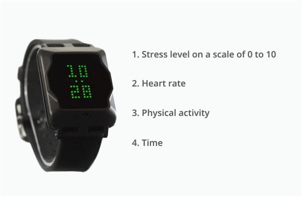 Stresi ölçen akıllı saat Emvio destekçilerini arıyor