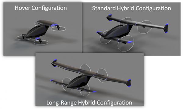 Kickstarter'ın yeni hibrit insansız hava aracı: The Vertex