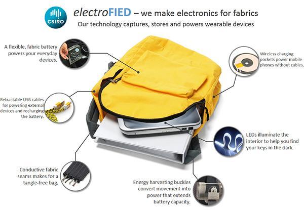 Hazırlanan sırt çantası hareket halindeyken içerisindeki elektronik cihazları şarj edebiliyor