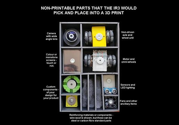 Industrial Revolution III üç boyutlu yazıcı modeli, dünyanın ilk montaj yapabilen çözümü olarak dikkat çekiyor
