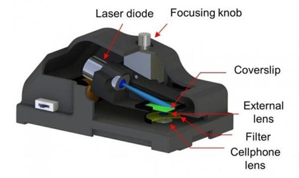 Üç boyutlu baskıyla hazırlanan cep telefonu aparatı, DNA taraması yapabiliyor
