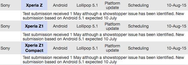 Xperia Z serisi için Android 5.1 güncellemesi Ağustos ayında başlayacak