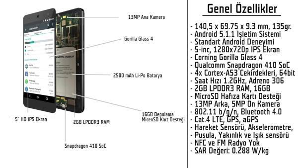 General Mobile 4G video inceleme
