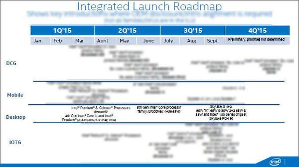 Intel Skylake işlemcileri yıl sonunda karşımıza çıkabilir