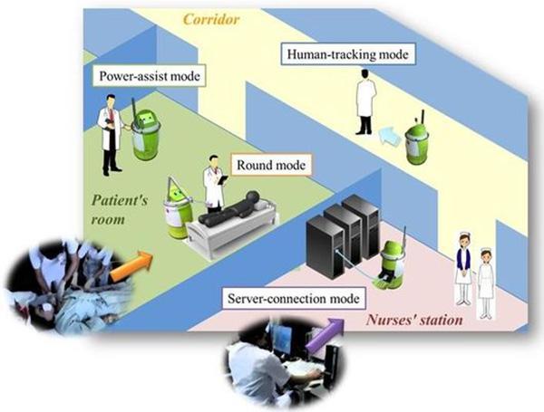 Sağlık personelini otonom şekilde takip edebilen robot: Terapio
