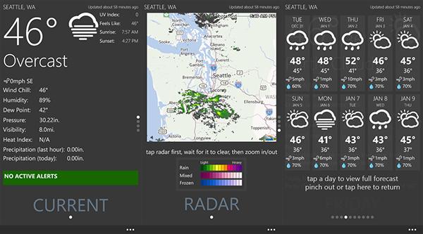 WP platformunun hava durumu uygulamalarından 4castr güncellendi