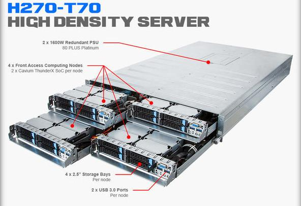 Computex 2015 : Gigabyte'dan 384 ARM çekirdekli sunucu sistemi