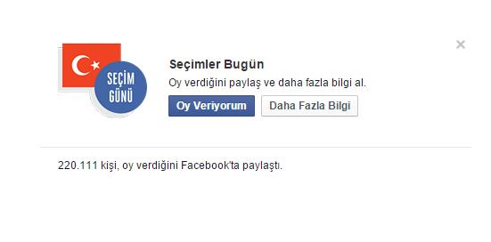 Facebook, Türkiye için 'Oy veriyorum' butonunu etkinleştirdi