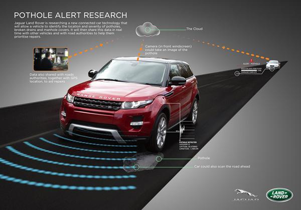 Range Rover'ın yeni teknolojisi yol çukurlarını otomatik olarak algılayabiliyor