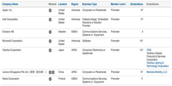 Apple, Bluetooth SIG grubunun kıdemli üyesi haline geldi