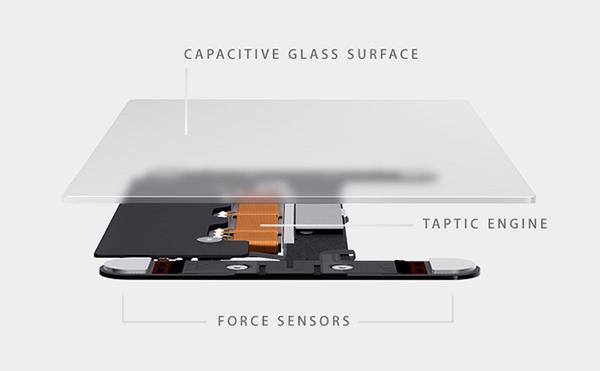 İddia: Apple 'Force Touch' teknolojisine sahip yeni iPhone'ların üretimine başladı