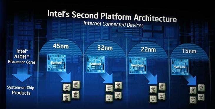 Intel, ARM tabanlı yongada sistem çözümlerine Tunnel Creek ile yanıt verecek