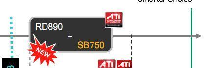AMD'nin yüksek performanstaki yeni yonga seti: RD890