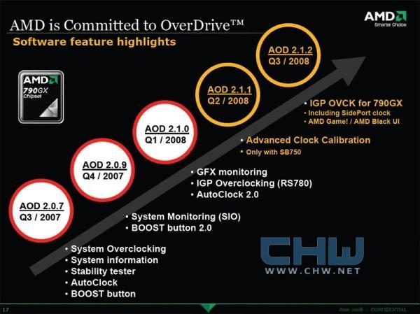 AMD 790GX yonga setiyle entegre grafik performansında çıtayı yükseltiyor
