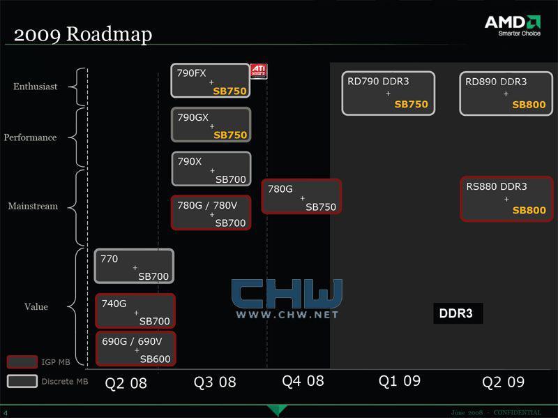 AMD'nin 2009 yonga seti yol haritası: DDR3 göründü