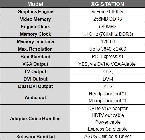 Asus sonunda ROG XG Station'ı duyurdu