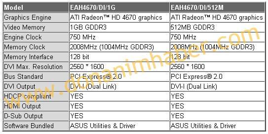 DH Özel: Asus'un Radeon HD 4670 modeli hazır
