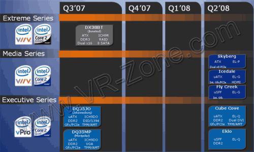 Intel'in 2008 planları; Eaglelake çip setleri geliyor