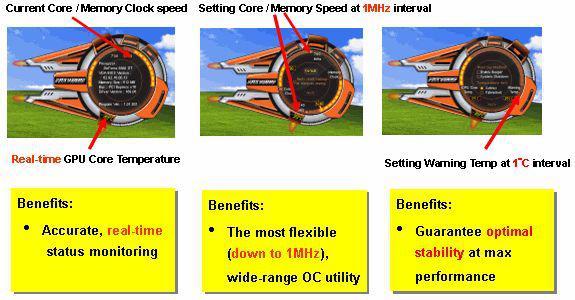 En hızlı GeForce 9800GTX Foxconn'dan; 780MHz/2360MHz