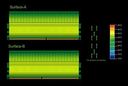 G.Skill 'Pi' kod adlı yeni bellek soğutucusunu kullanmaya başlıyor