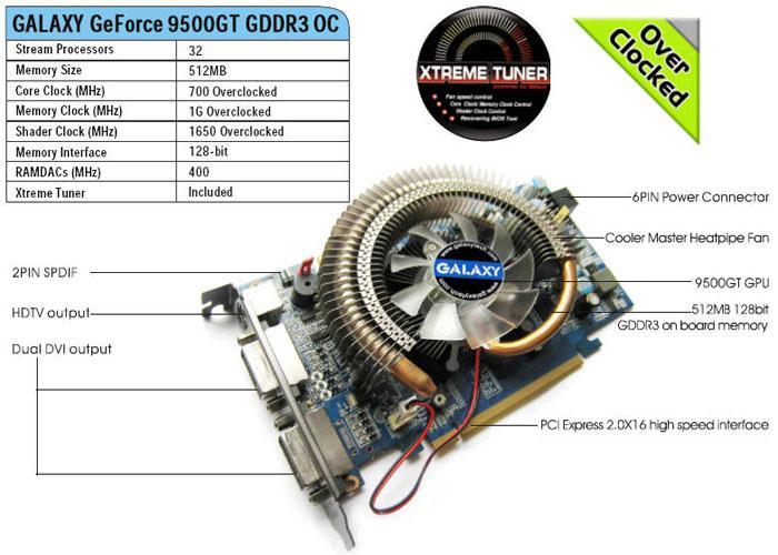Galaxy fabrika çıkışı hız aşırtmalı GeForce 9500GT OC modelini duyurdu