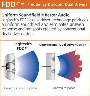 100$'a sağlam 5.1 ses sistemi arayanlara: Logitech X-530