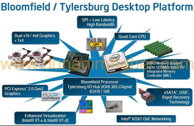Intel'in Nehalem tabanlı yeni masaüstü platformu netleşiyor