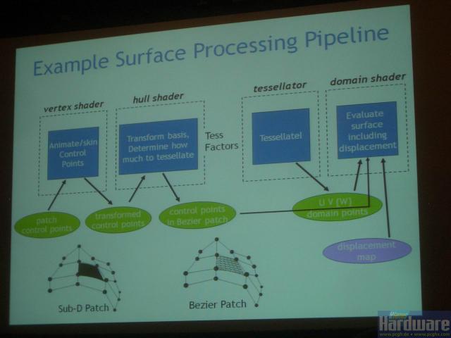 DirectX 11 ile ilgili teknik detaylar açıklandı