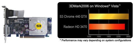 Nvidia'nın GTX'inden önce S3 Chrome 440 GTX geldi